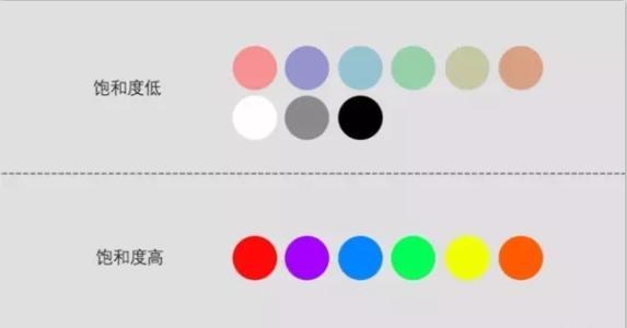 网页设计色彩饱和度