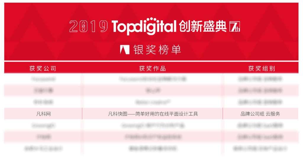 凡科快圖榮獲Topdigital創新獎銀獎