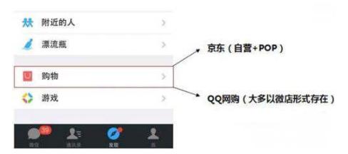 众多线上商城在微信上进行互动营销