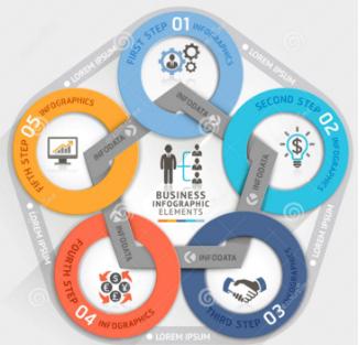 如何管理会影响到微营销的转化