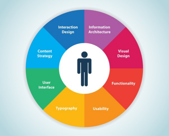 企业网站页面标题如何优化?