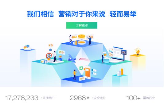 凡科網已為超過1700萬用戶提供營銷服務