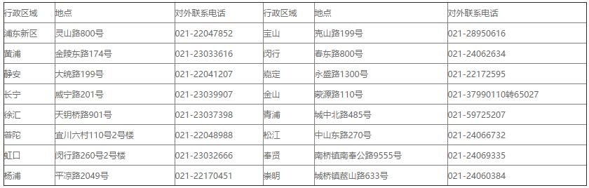 关于上海市网站公安备案公告