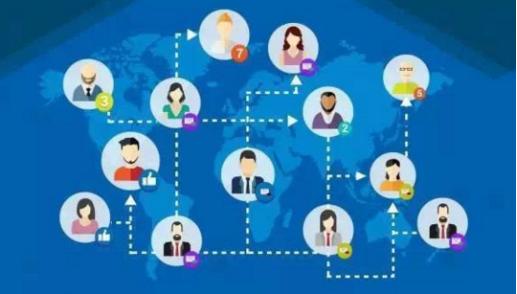互动营销中与消费者建立关系