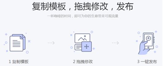 微传单制作节日祝福H5页面步骤