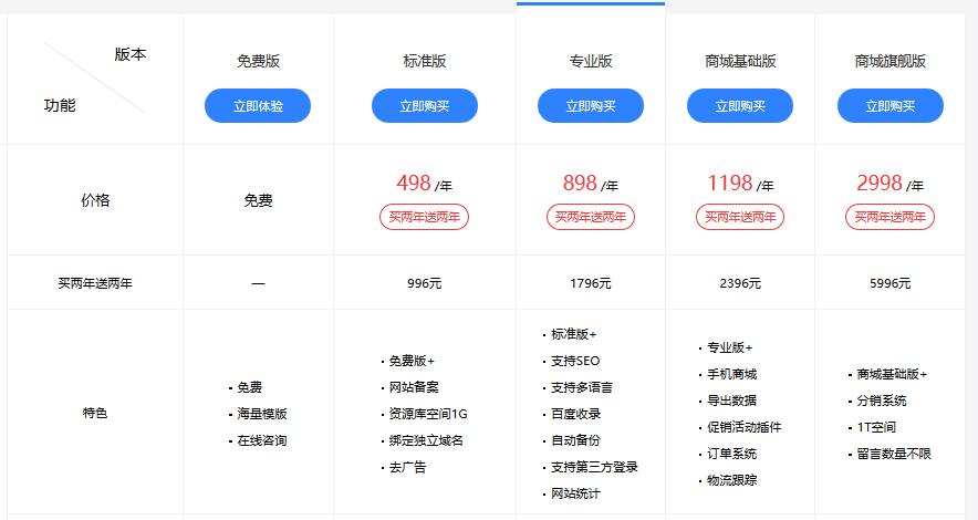 伟徳国际娱乐【平台】建站的版本信息