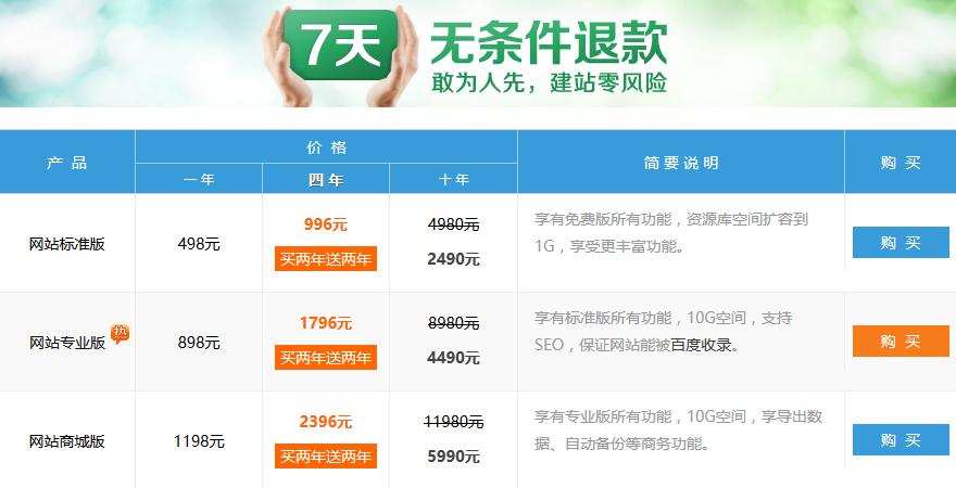 网页制作版本价格
