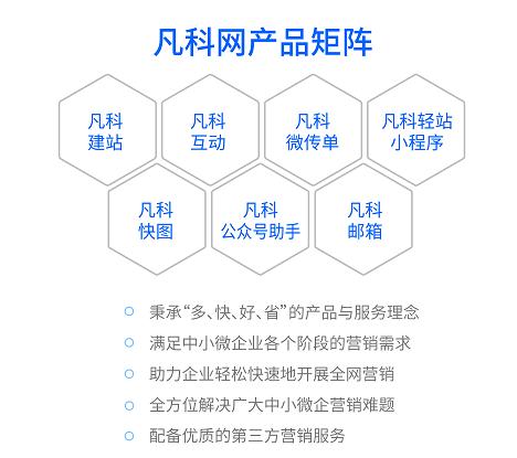 凡科網一體化產品矩陣
