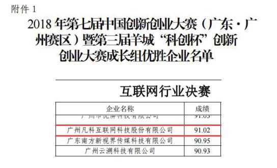 """中國創新創業大賽""""科創杯""""互聯網行業決賽獲獎名單"""