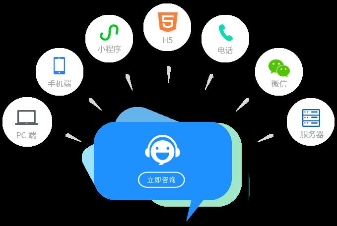 深圳世心互联网科技有限公司,工单提交